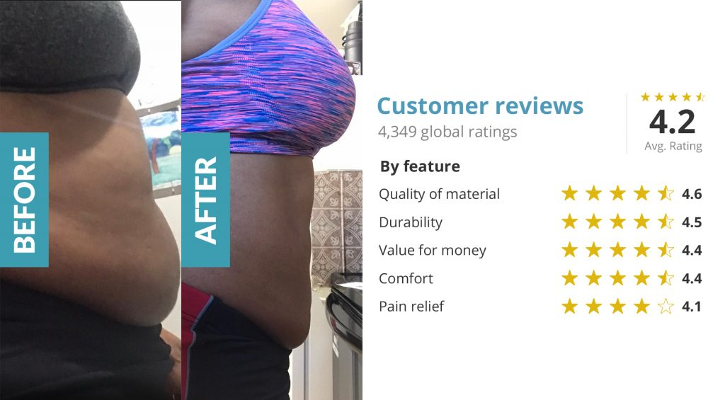 Before and After using Isavera Fat Freezing with customer review